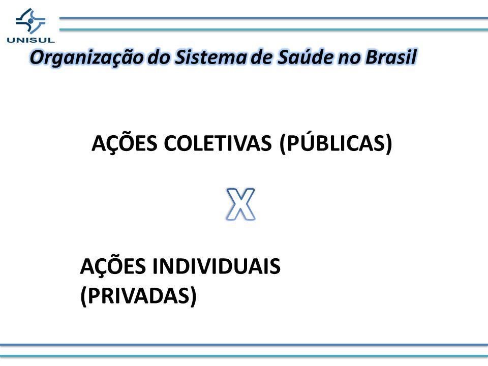 AÇÕES COLETIVAS (PÚBLICAS) AÇÕES INDIVIDUAIS (PRIVADAS)