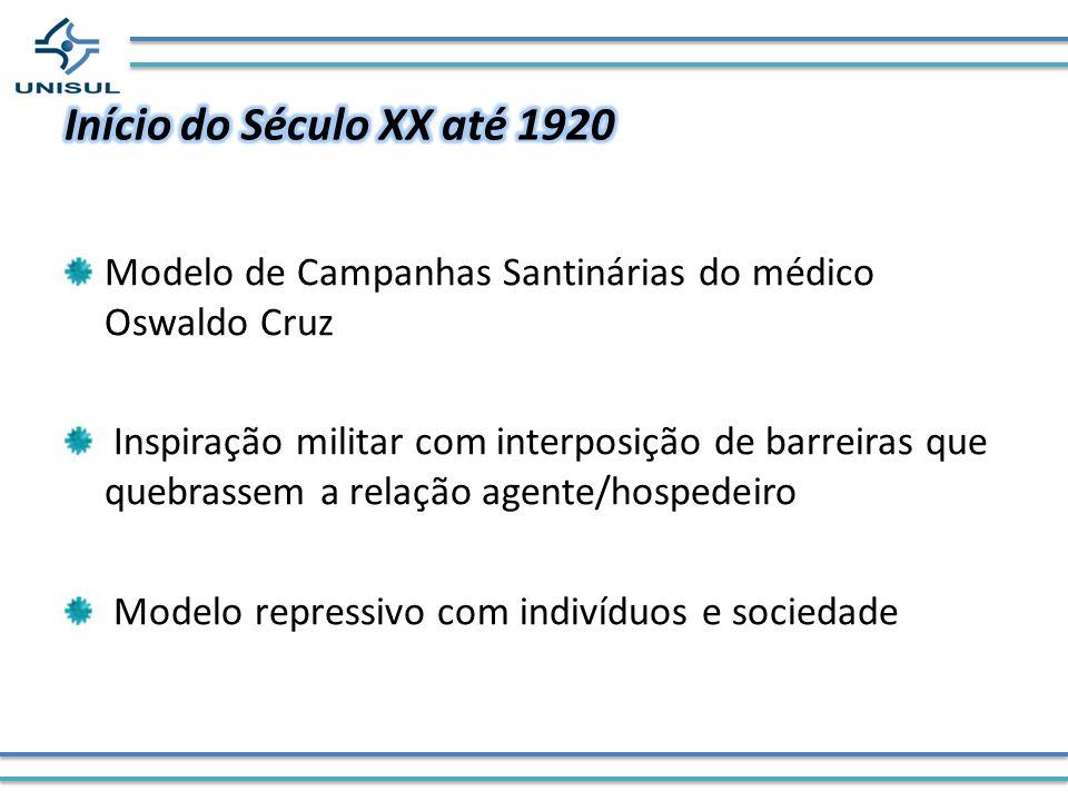 Modelo de Campanhas Santinárias do médico Oswaldo Cruz Inspiração militar com interposição de barreiras que quebrassem a relação agente/hospedeiro Mod