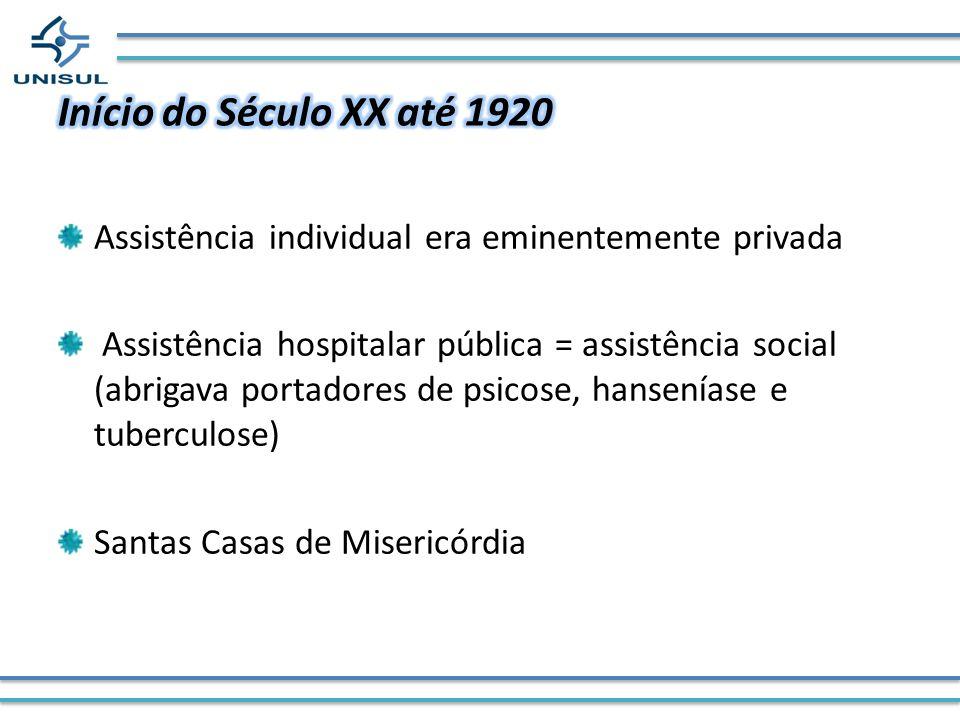 Assistência individual era eminentemente privada Assistência hospitalar pública = assistência social (abrigava portadores de psicose, hanseníase e tub