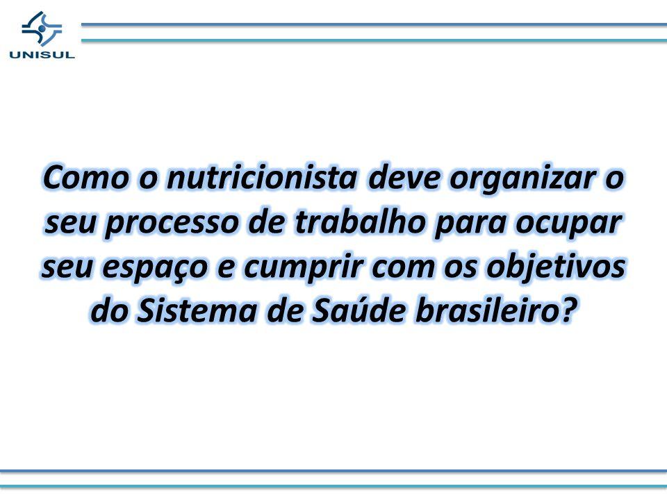 Produção de alimentos Disponibilidade de alimentos Renda / Condições de vida Acesso à alimentação Saúde e acesso a serviços de saúde Educação Políticas Públicas relacionadas a SAN