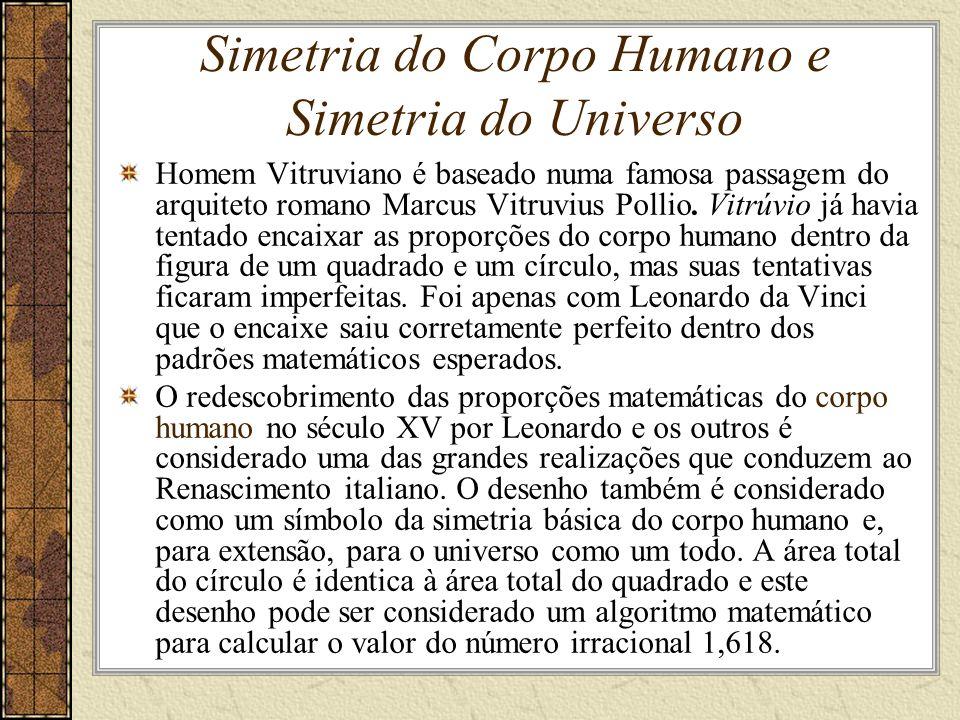 Simetria do Corpo Humano e Simetria do Universo Homem Vitruviano é baseado numa famosa passagem do arquiteto romano Marcus Vitruvius Pollio. Vitrúvio