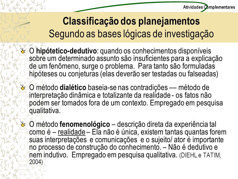 Atividades Complementares Classificação dos planejamentos Segundo as bases lógicas de investigação O hipótetico-dedutivo : quando os conhecimentos dis