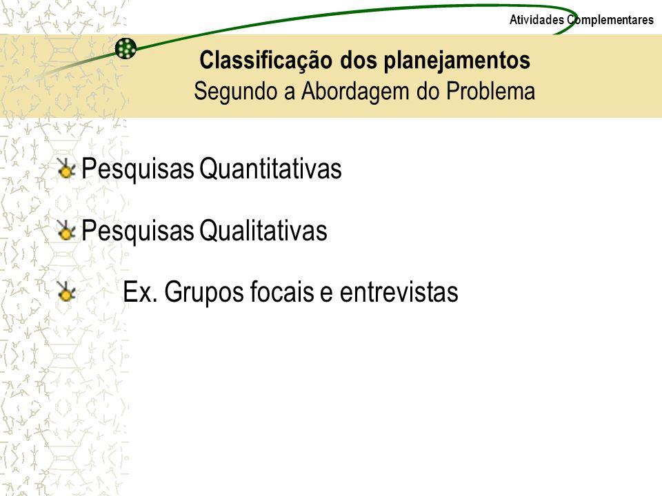 Atividades Complementares Pesquisas Quantitativas Pesquisas Qualitativas Ex. Grupos focais e entrevistas Classificação dos planejamentos Segundo a Abo