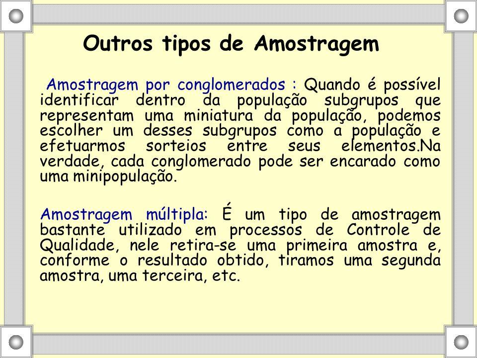 Outros tipos de Amostragem Amostragem por conglomerados : Quando é possível identificar dentro da população subgrupos que representam uma miniatura da