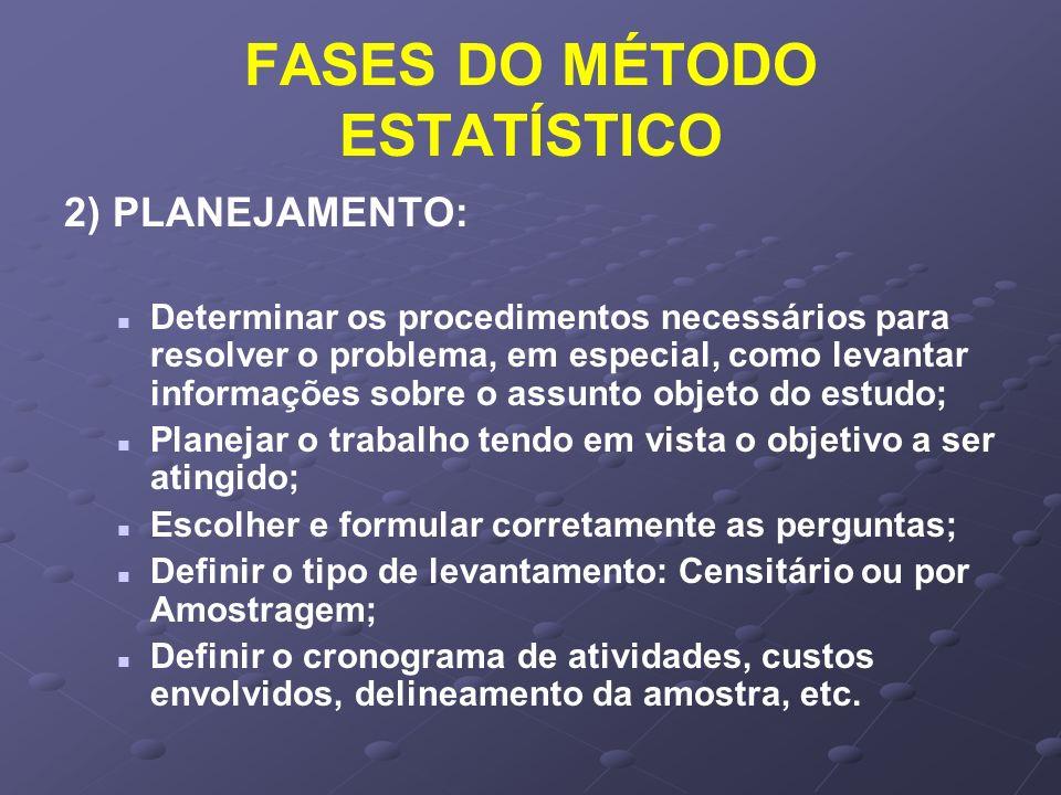FASES DO MÉTODO ESTATÍSTICO 2) PLANEJAMENTO: Determinar os procedimentos necessários para resolver o problema, em especial, como levantar informações