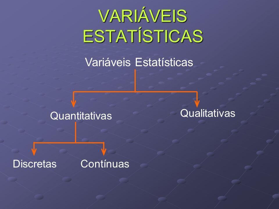 Variáveis Estatísticas Quantitativas Discretas Contínuas VARIÁVEIS ESTATÍSTICAS Qualitativas