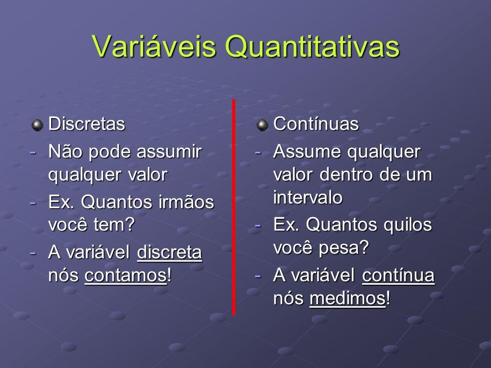 Variáveis Quantitativas Discretas -Não pode assumir qualquer valor -Ex. Quantos irmãos você tem? -A variável discreta nós contamos! Contínuas -Assume