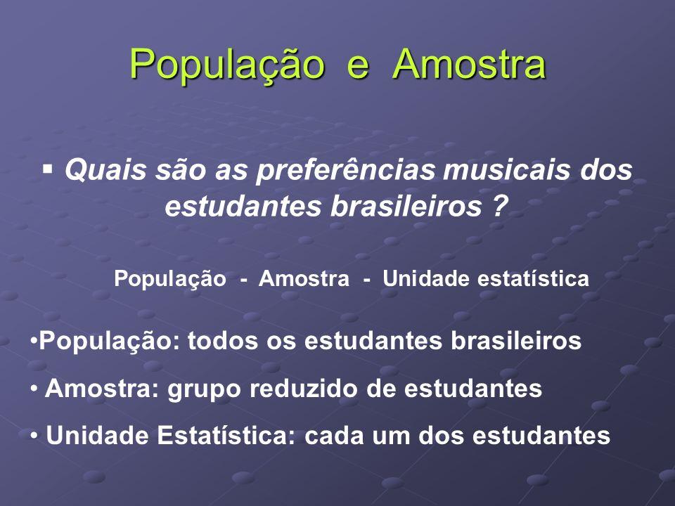 Quais são as preferências musicais dos estudantes brasileiros ? População: todos os estudantes brasileiros Amostra: grupo reduzido de estudantes Unida