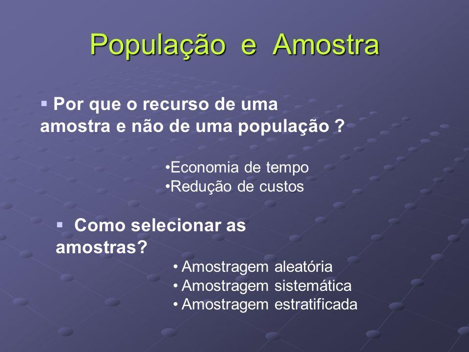 Por que o recurso de uma amostra e não de uma população ? População e Amostra Economia de tempo Redução de custos Como selecionar as amostras? Amostra