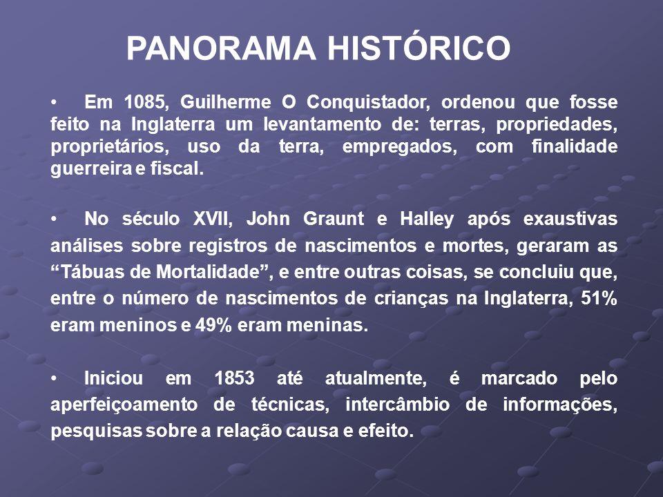 PANORAMA HISTÓRICO Em 1085, Guilherme O Conquistador, ordenou que fosse feito na Inglaterra um levantamento de: terras, propriedades, proprietários, u
