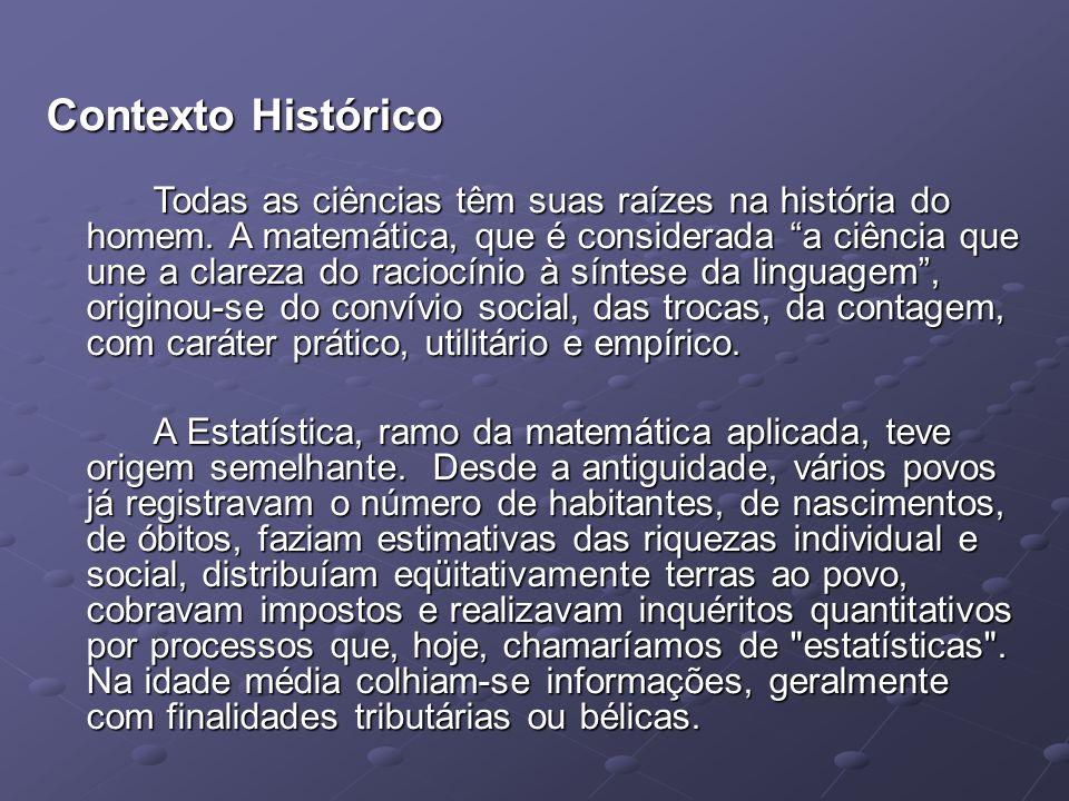 Contexto Histórico Todas as ciências têm suas raízes na história do homem. A matemática, que é considerada a ciência que une a clareza do raciocínio à