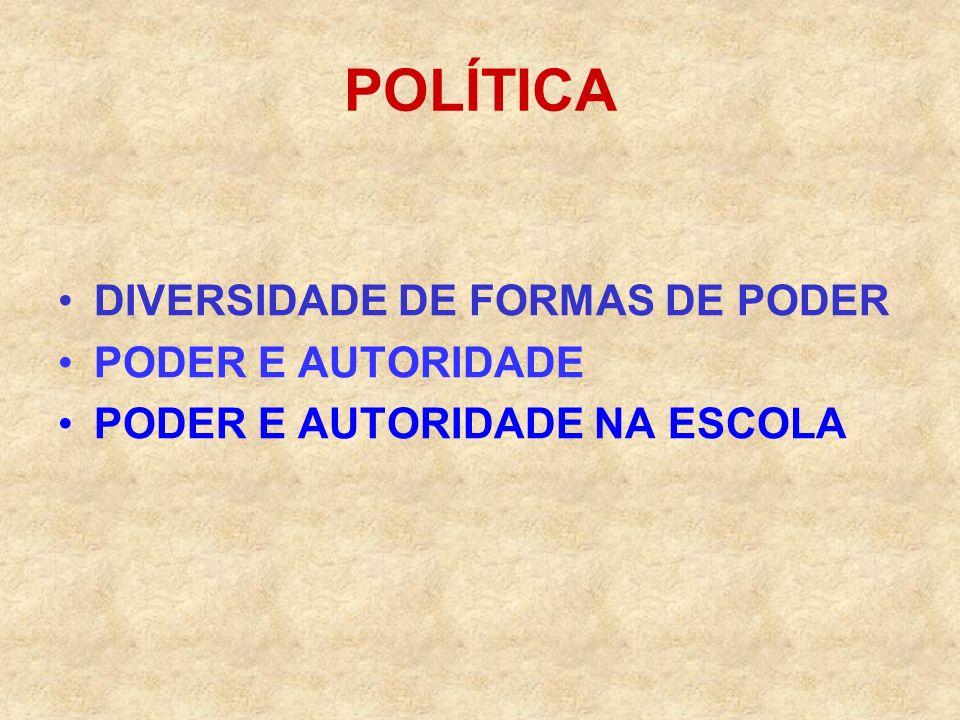 POLÍTICA DIVERSIDADE DE FORMAS DE PODER PODER E AUTORIDADE PODER E AUTORIDADE NA ESCOLA