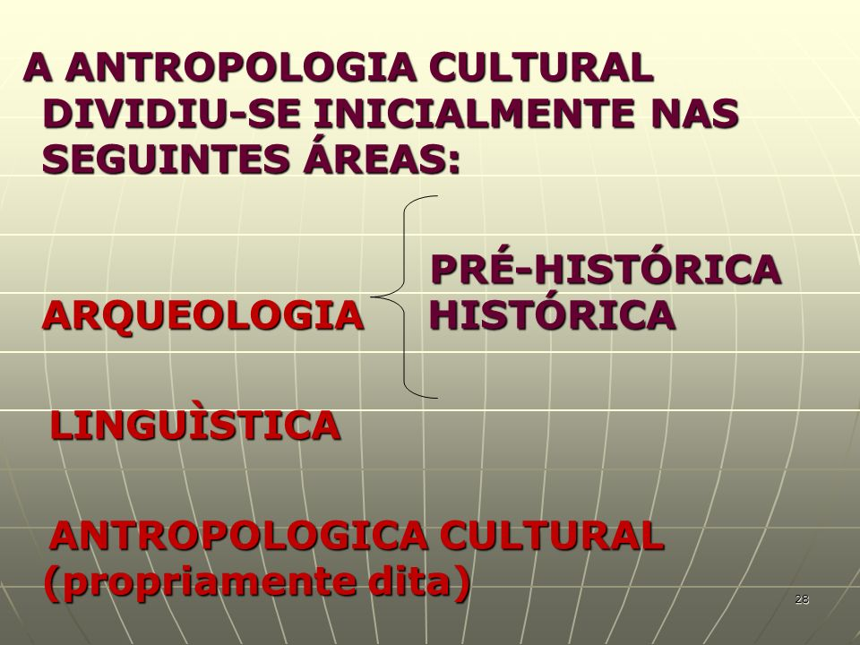 A ANTROPOLOGIA CULTURAL DIVIDIU-SE INICIALMENTE NAS SEGUINTES ÁREAS: A ANTROPOLOGIA CULTURAL DIVIDIU-SE INICIALMENTE NAS SEGUINTES ÁREAS: PRÉ-HISTÓRIC