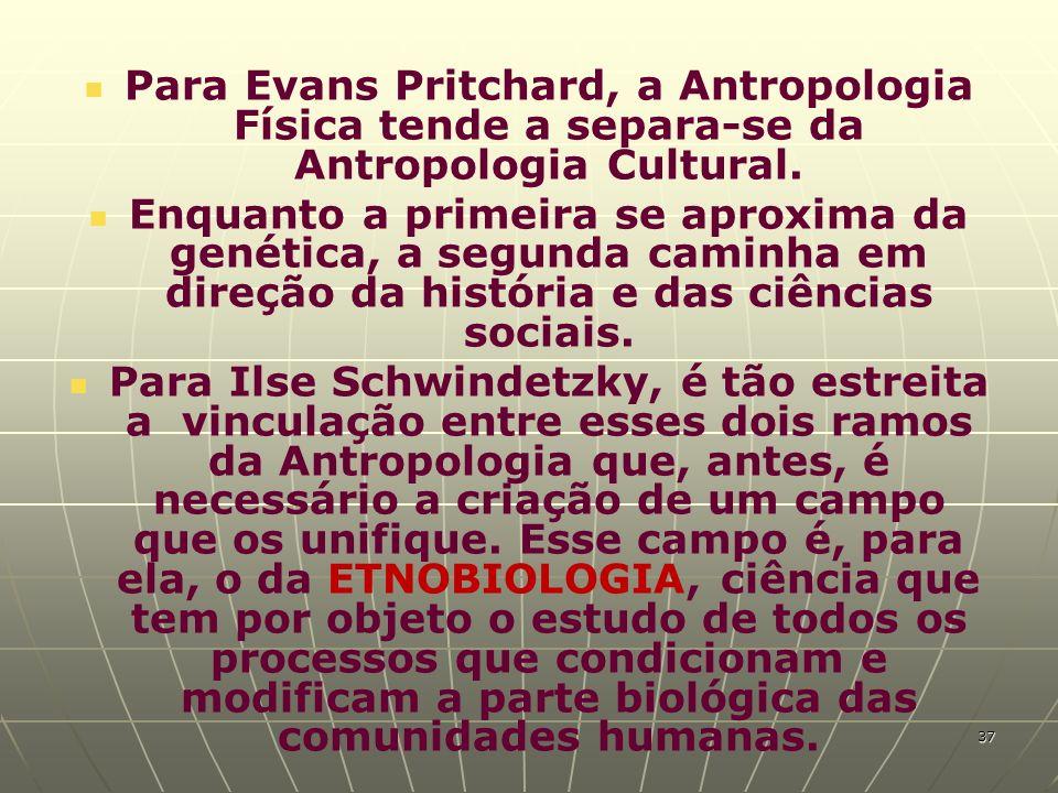 Para Evans Pritchard, a Antropologia Física tende a separa-se da Antropologia Cultural. Enquanto a primeira se aproxima da genética, a segunda caminha