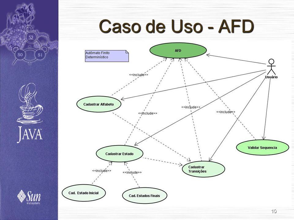 10 Caso de Uso - AFD