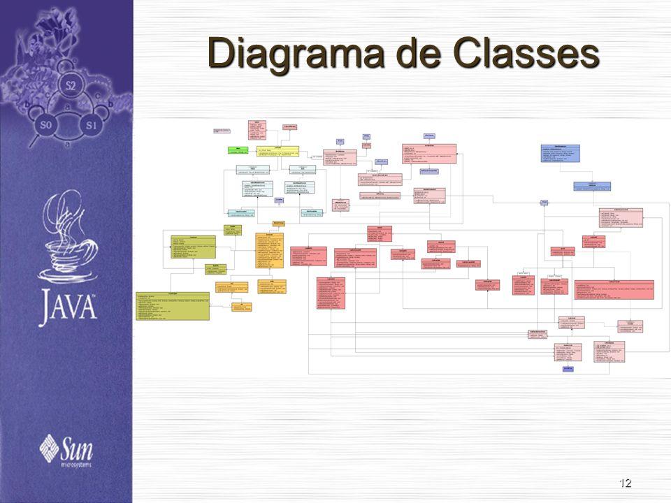 12 Diagrama de Classes