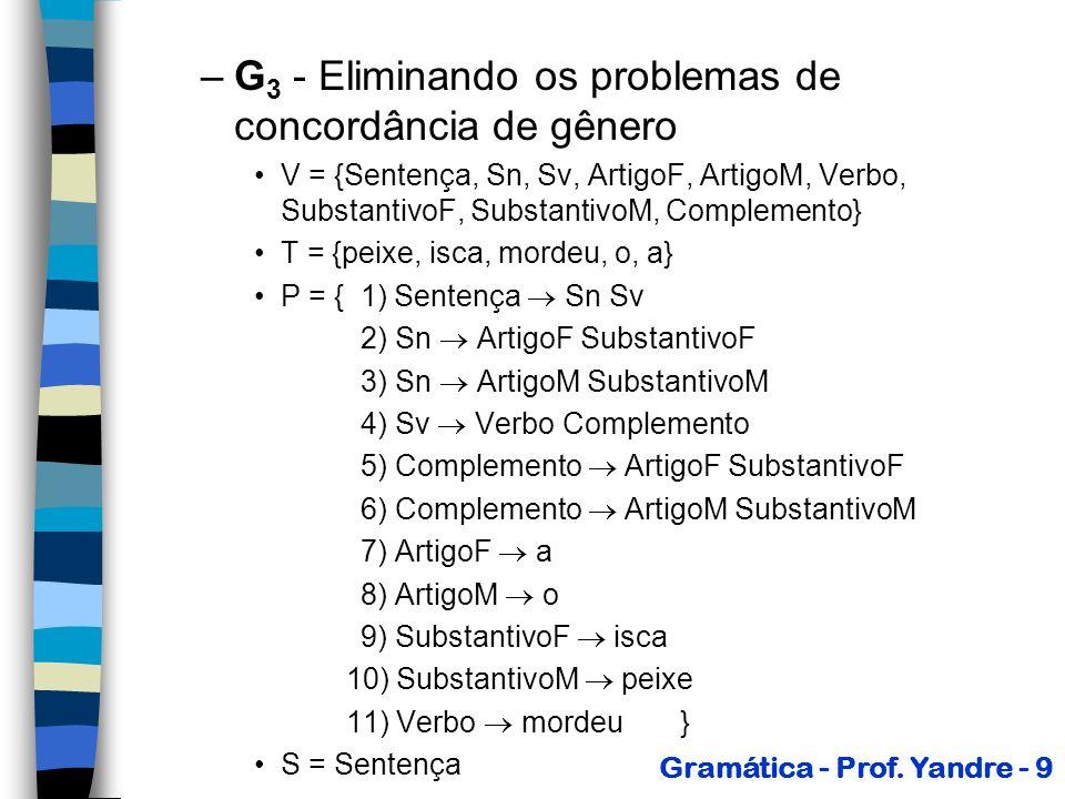Gramáticas n BNF - Forma Normal de Backus –Substitui o símbolo por ::=; –Os não-terminais são ladeados por ; –É usada para regras que apresentam um único símbolo não-terminal do lado esquerdo; –Quando houverem repetições do lado esquerdo, do tipo: ::= 1 ::= 2...