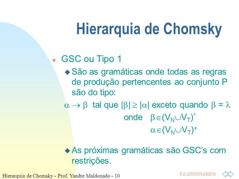 Ir p/ primeira página Hierarquia de Chomsky n GSC ou Tipo 1 u São as gramáticas onde todas as regras de produção pertencentes ao conjunto P são do tip