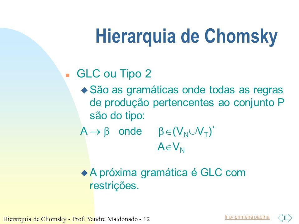 Ir p/ primeira página Hierarquia de Chomsky n GLC ou Tipo 2 u São as gramáticas onde todas as regras de produção pertencentes ao conjunto P são do tip