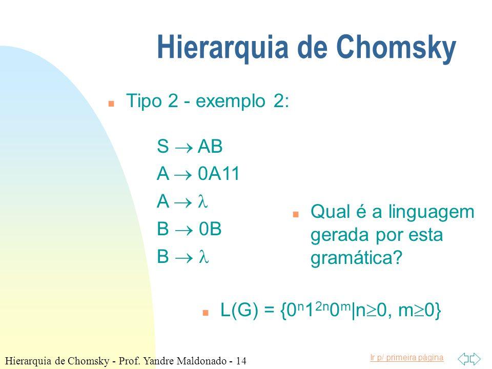 Ir p/ primeira página Hierarquia de Chomsky n Tipo 2 - exemplo 2: S AB A 0A11 A B 0B B n Qual é a linguagem gerada por esta gramática? n L(G) = {0 n 1