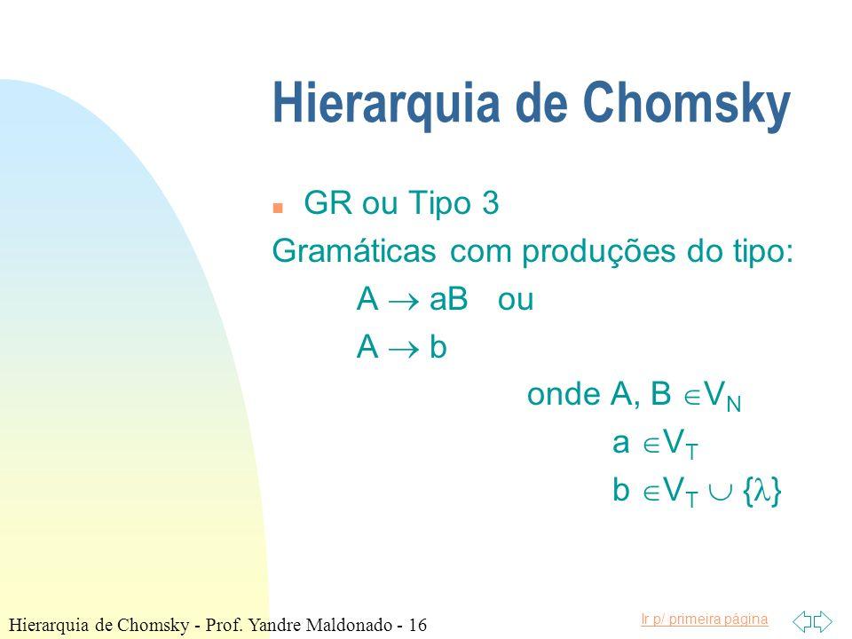 Ir p/ primeira página Hierarquia de Chomsky n GR ou Tipo 3 Gramáticas com produções do tipo: A aB ou A b onde A, B V N a V T b V T { } Hierarquia de C