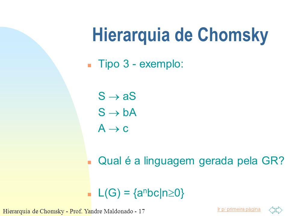 Ir p/ primeira página Hierarquia de Chomsky n Tipo 3 - exemplo: S aS S bA A c n Qual é a linguagem gerada pela GR? n L(G) = {a n bc|n 0} Hierarquia de