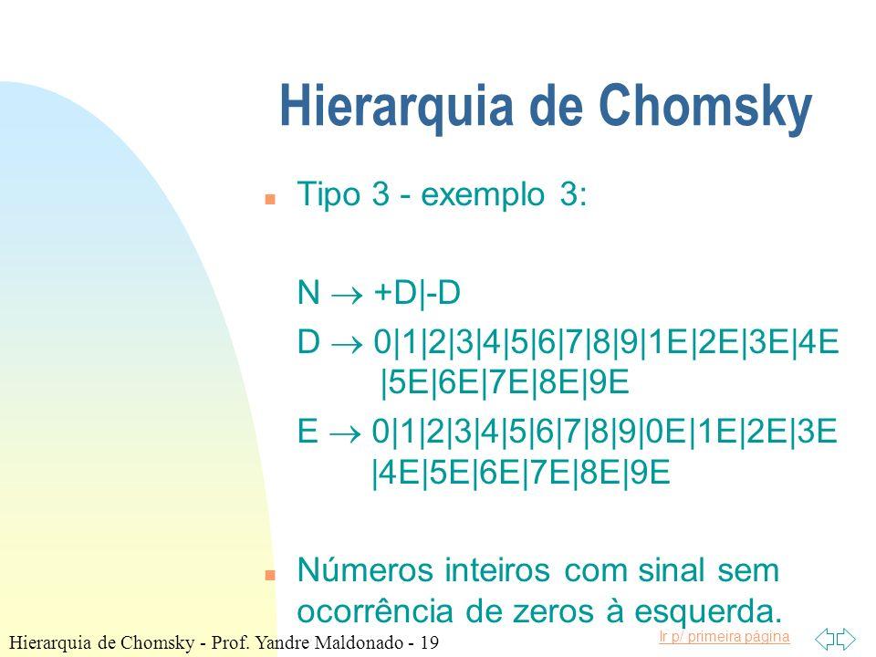 Ir p/ primeira página Hierarquia de Chomsky n Tipo 3 - exemplo 3: N +D|-D D 0|1|2|3|4|5|6|7|8|9|1E|2E|3E|4E |5E|6E|7E|8E|9E E 0|1|2|3|4|5|6|7|8|9|0E|1