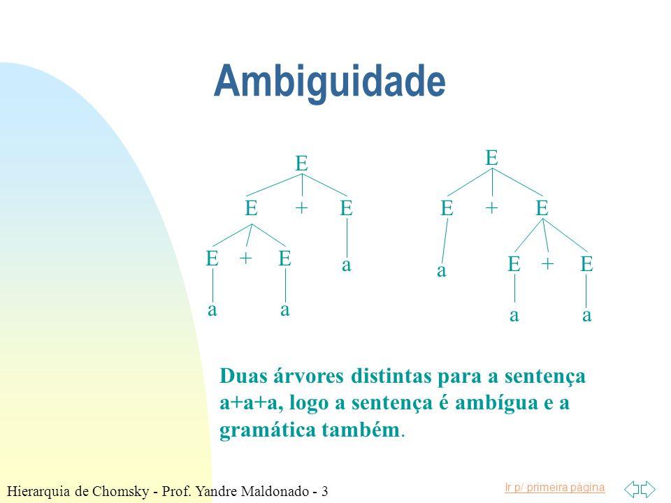 Ir p/ primeira página Ambiguidade E E E E E EE EE E + + ++ aa a a aa Duas árvores distintas para a sentença a+a+a, logo a sentença é ambígua e a gramá