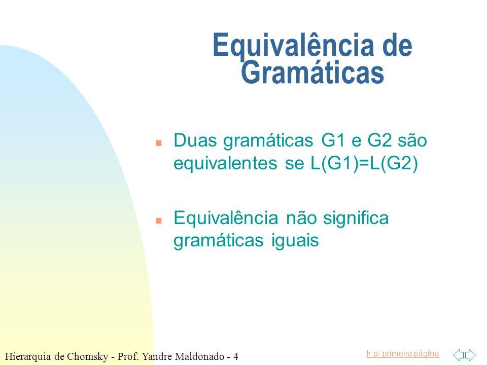 Ir p/ primeira página Equivalência de Gramáticas n Exemplo: n Qual a linguagem gerada por cada uma das seguintes gramáticas: G1 E T T TF T F F aa G2 E aaF F E F G3 E ET E aa T aa T G4 E aa E Eaa Hierarquia de Chomsky - Prof.