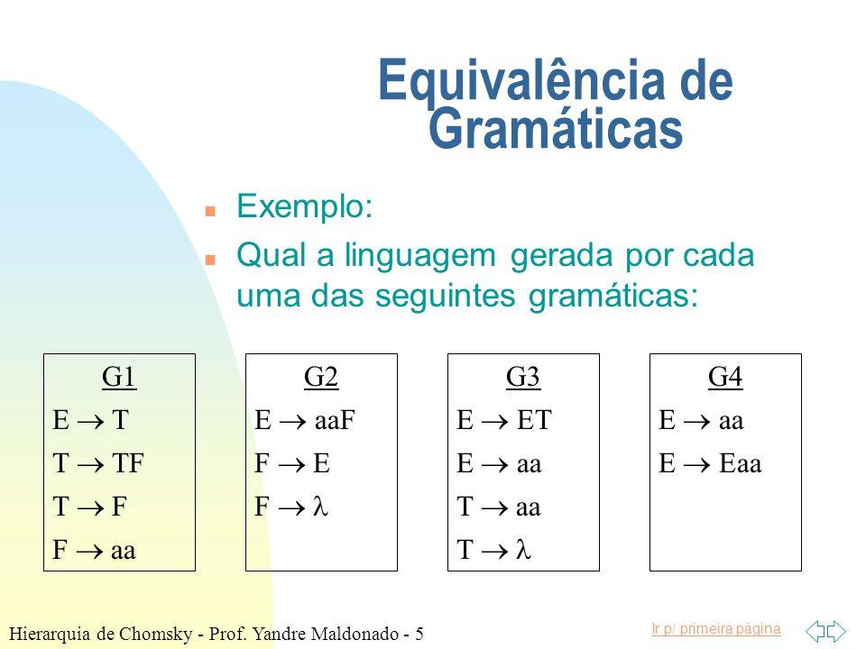 Ir p/ primeira página Hierarquia de Chomsky n GR ou Tipo 3 Gramáticas com produções do tipo: A aB ou A b onde A, B V N a V T b V T { } Hierarquia de Chomsky - Prof.