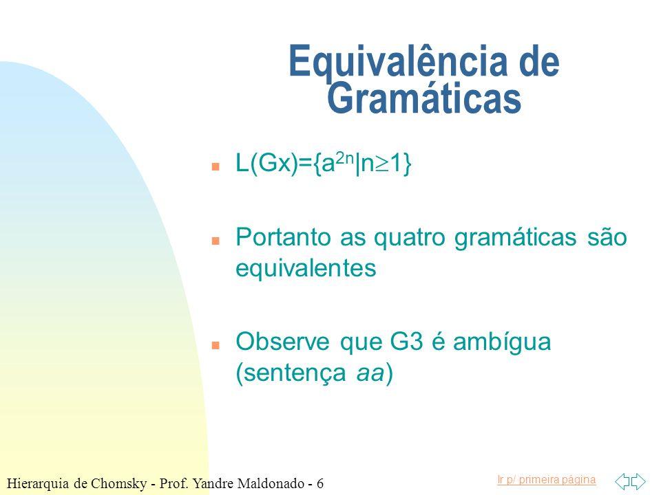 Ir p/ primeira página Hierarquia de Chomsky n Esta hierarquia define quatro tipos de gramáticas n Os tipos são: u Tipo 0 ou GEF - Gramática com Estrutura de Frase u Tipo 1 ou GSC - Gramática Sensível ao Contexto u Tipo 2 ou GLC - Gramática Livre de Contexto u Tipo 3 ou GR - Gramática Regular Hierarquia de Chomsky - Prof.