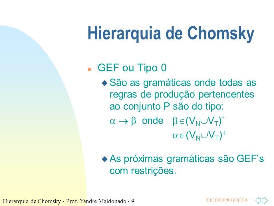 Ir p/ primeira página Hierarquia de Chomsky n GSC ou Tipo 1 u São as gramáticas onde todas as regras de produção pertencentes ao conjunto P são do tipo: tal que         exceto quando = onde (V N V T ) * (V N V T ) + u As próximas gramáticas são GSCs com restrições.
