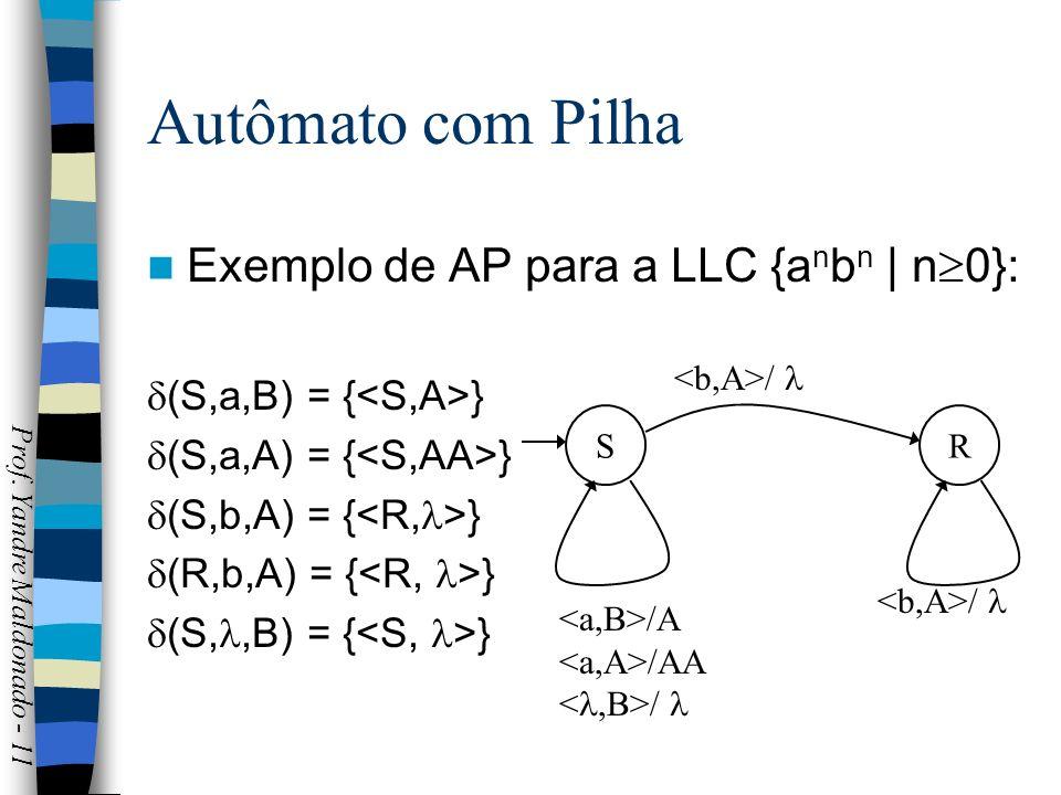 Autômato com Pilha Exemplo de AP para a LLC {a n b n | n 0}: (S,a,B) = { } (S,a,A) = { } (S,b,A) = { } (R,b,A) = { } (S,,B) = { } Prof. Yandre Maldona