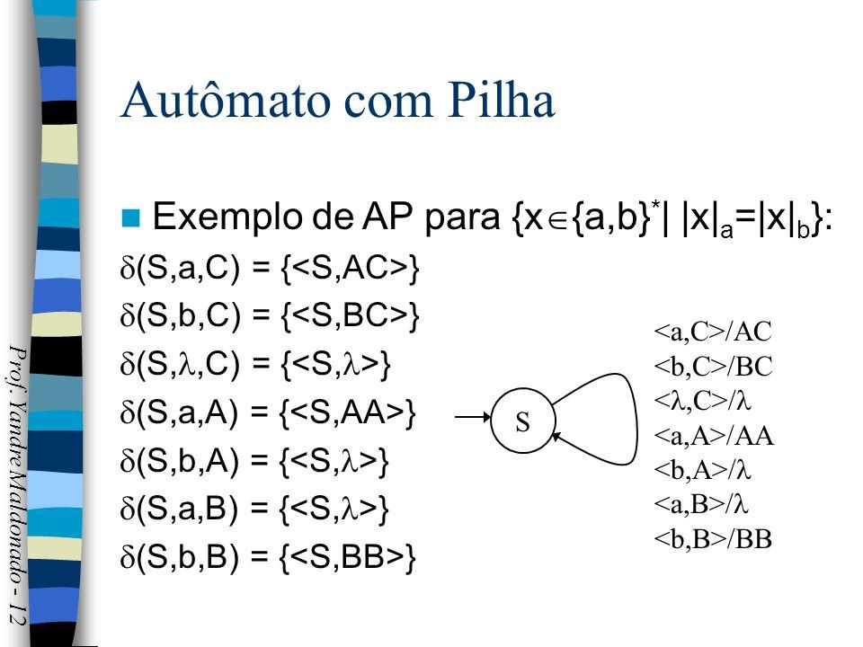 Autômato com Pilha Exemplo de AP para {x {a,b} * | |x| a =|x| b }: (S,a,C) = { } (S,b,C) = { } (S,,C) = { } (S,a,A) = { } (S,b,A) = { } (S,a,B) = { }