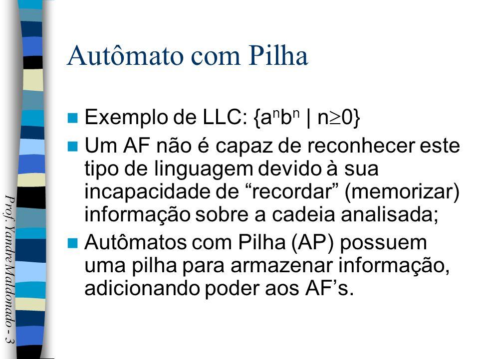 Autômato com Pilha Exemplo de LLC: {a n b n | n 0} Um AF não é capaz de reconhecer este tipo de linguagem devido à sua incapacidade de recordar (memor