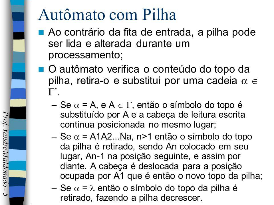 Autômato com Pilha Ao contrário da fita de entrada, a pilha pode ser lida e alterada durante um processamento; O autômato verifica o conteúdo do topo