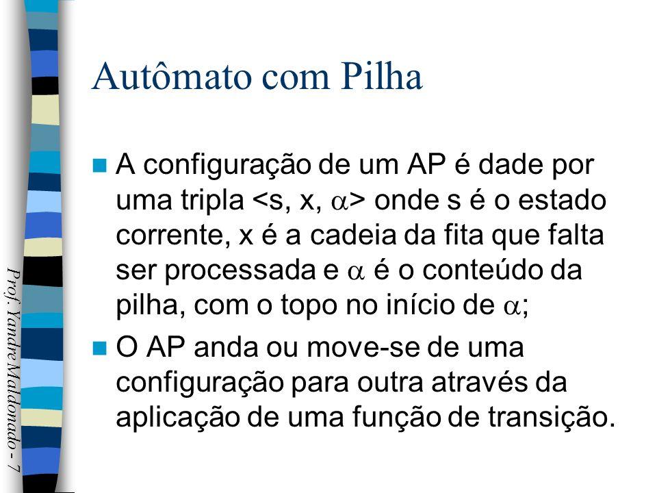 Autômato com Pilha A configuração de um AP é dade por uma tripla onde s é o estado corrente, x é a cadeia da fita que falta ser processada e é o conte