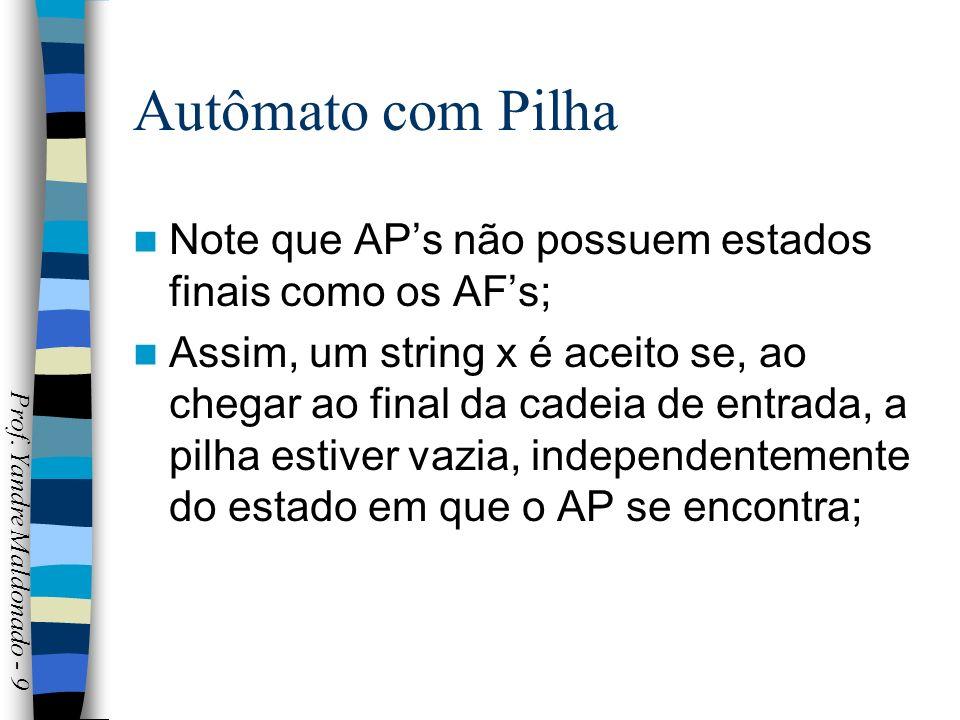 Autômato com Pilha Note que APs não possuem estados finais como os AFs; Assim, um string x é aceito se, ao chegar ao final da cadeia de entrada, a pil