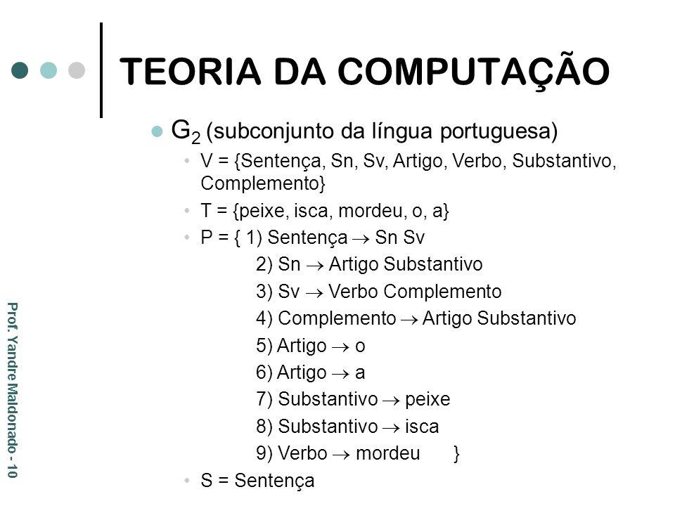 TEORIA DA COMPUTAÇÃO Prof. Yandre Maldonado - 10 G 2 (subconjunto da língua portuguesa) V = {Sentença, Sn, Sv, Artigo, Verbo, Substantivo, Complemento