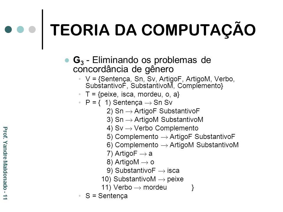 TEORIA DA COMPUTAÇÃO G 3 - Eliminando os problemas de concordância de gênero V = {Sentença, Sn, Sv, ArtigoF, ArtigoM, Verbo, SubstantivoF, Substantivo
