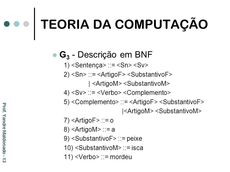 TEORIA DA COMPUTAÇÃO G 3 - Descrição em BNF 1) ::= 2) ::= | 4) ::= 5) ::= | 7) ::= o 8) ::= a 9) ::= peixe 10) ::= isca 11) ::= mordeu Prof. Yandre Ma