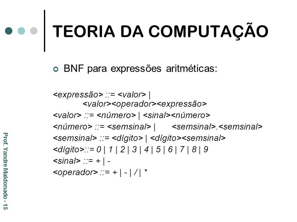TEORIA DA COMPUTAÇÃO BNF para expressões aritméticas: ::= | ::= |. ::= | ::= 0 | 1 | 2 | 3 | 4 | 5 | 6 | 7 | 8 | 9 ::= + | - ::= + | - | / | * Prof. Y