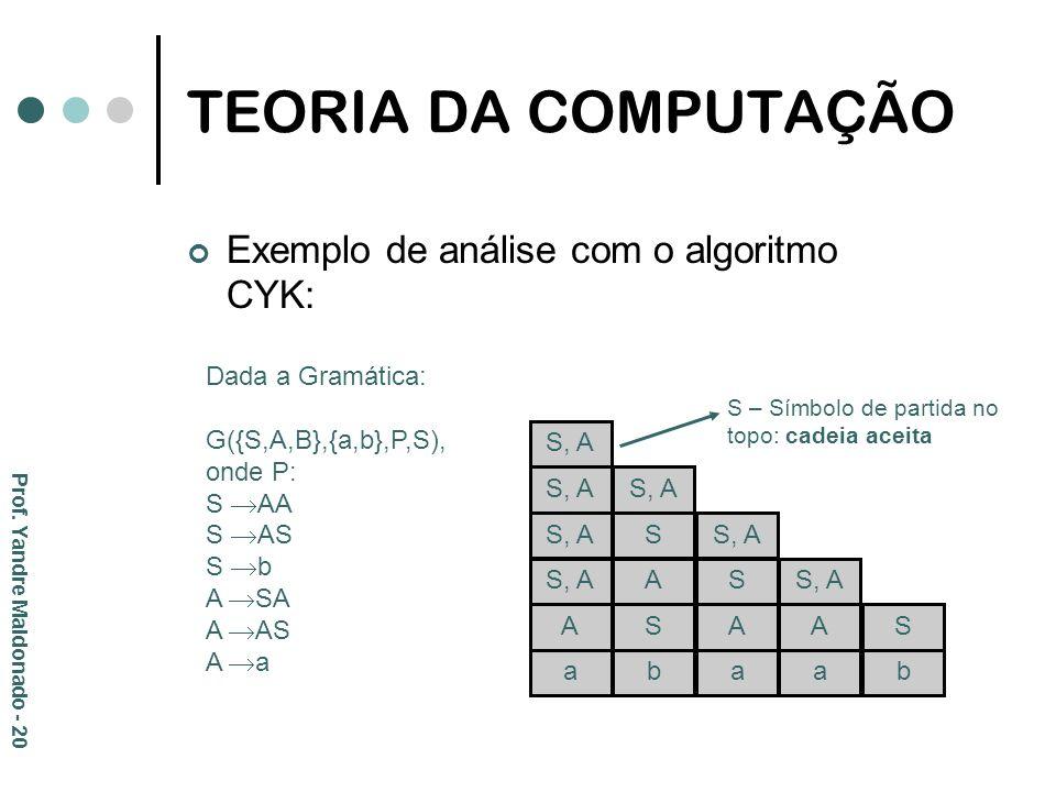 TEORIA DA COMPUTAÇÃO Exemplo de análise com o algoritmo CYK: Prof. Yandre Maldonado - 20 Dada a Gramática: G({S,A,B},{a,b},P,S), onde P: S AA S AS S b
