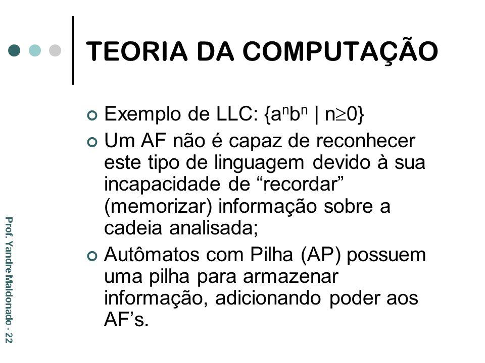 Exemplo de LLC: {a n b n | n 0} Um AF não é capaz de reconhecer este tipo de linguagem devido à sua incapacidade de recordar (memorizar) informação so