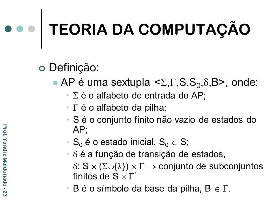 Definição: AP é uma sextupla, onde: é o alfabeto de entrada do AP; é o alfabeto da pilha; S é o conjunto finito não vazio de estados do AP; S 0 é o es