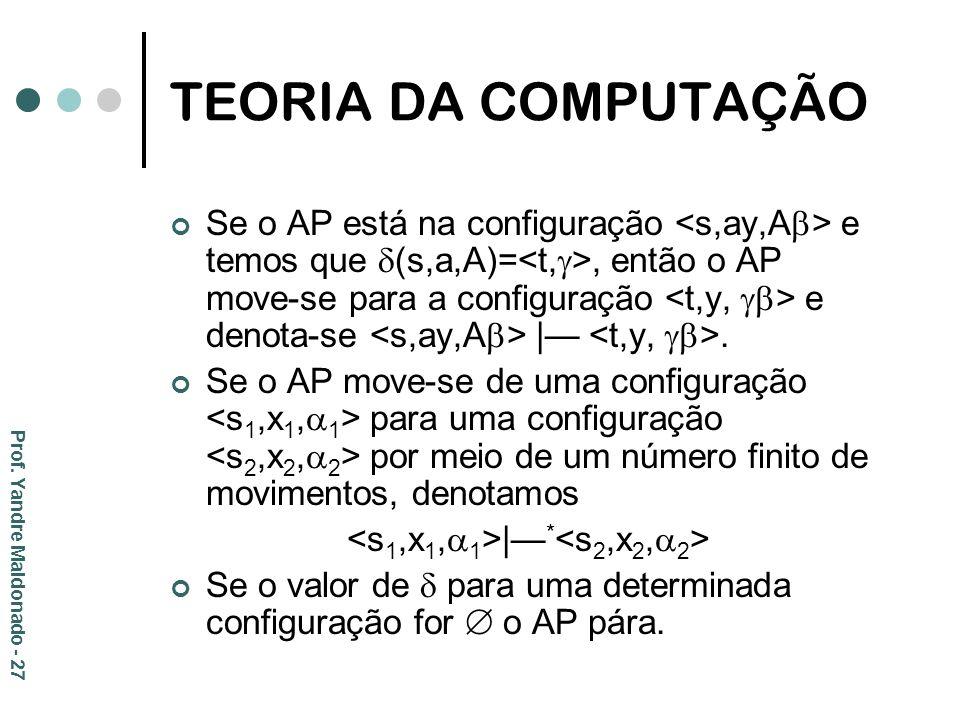 Se o AP está na configuração e temos que (s,a,A)=, então o AP move-se para a configuração e denota-se |. Se o AP move-se de uma configuração para uma