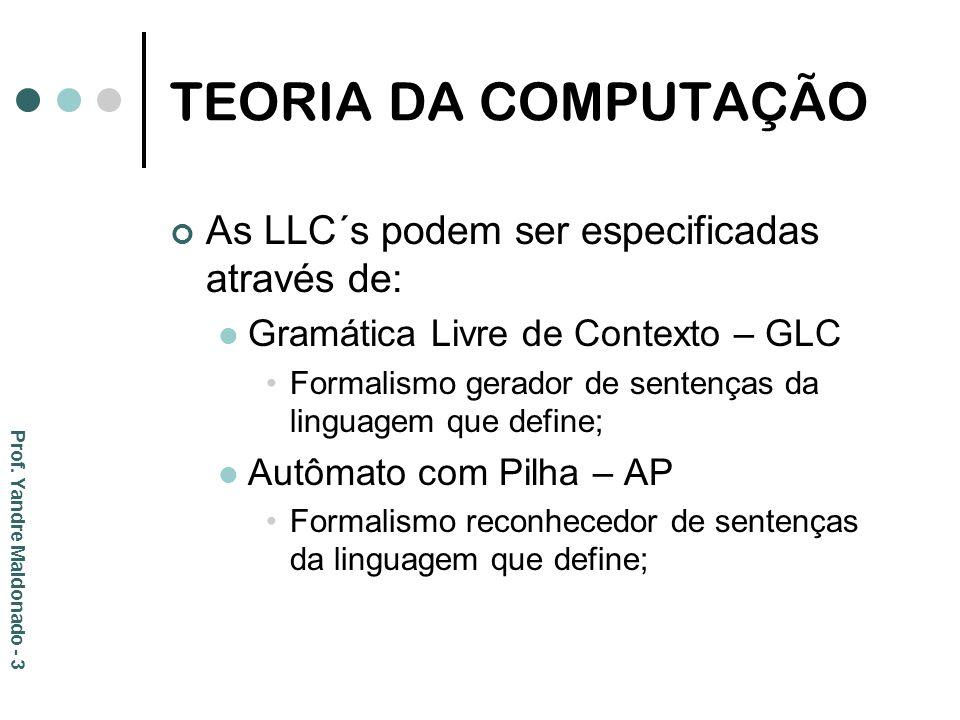 TEORIA DA COMPUTAÇÃO Prof. Yandre Maldonado - 3 As LLC´s podem ser especificadas através de: Gramática Livre de Contexto – GLC Formalismo gerador de s