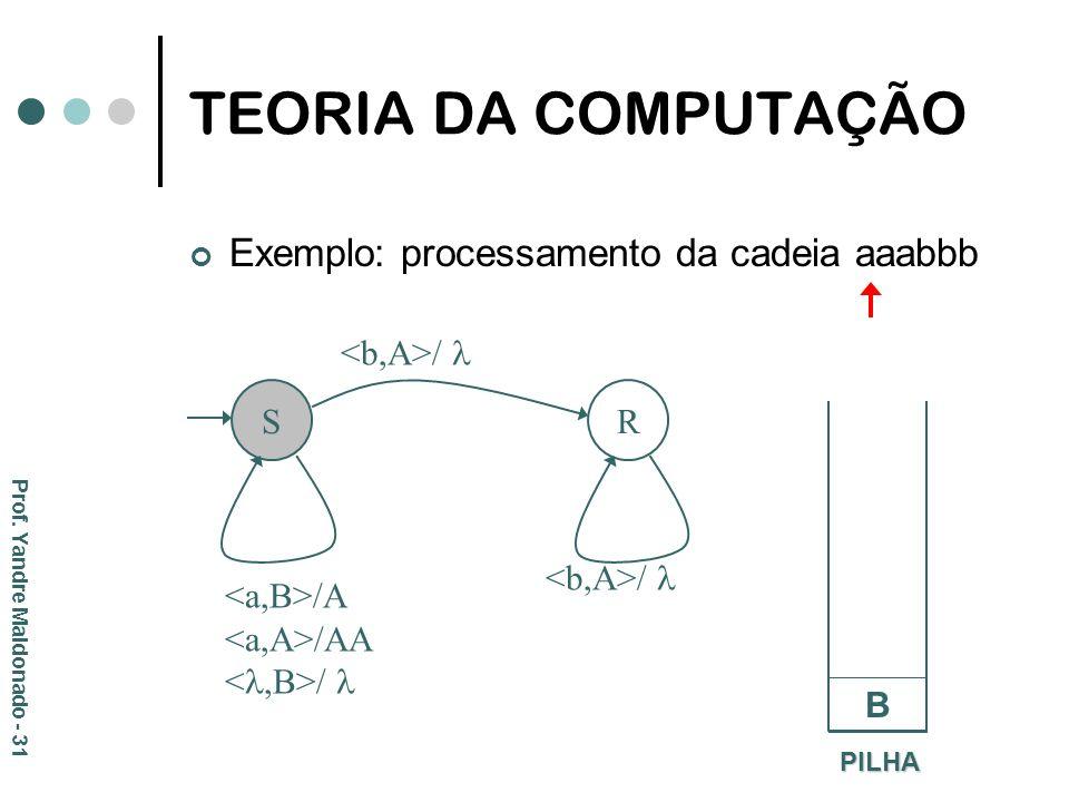 Exemplo: processamento da cadeia aaabbb SR /A /AA / PILHA B TEORIA DA COMPUTAÇÃO Prof. Yandre Maldonado - 31