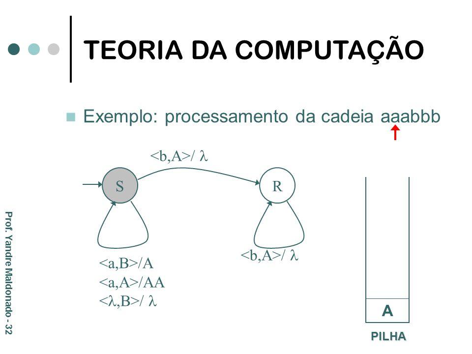 Exemplo: processamento da cadeia aaabbb S R /A /AA / PILHA A TEORIA DA COMPUTAÇÃO Prof. Yandre Maldonado - 32