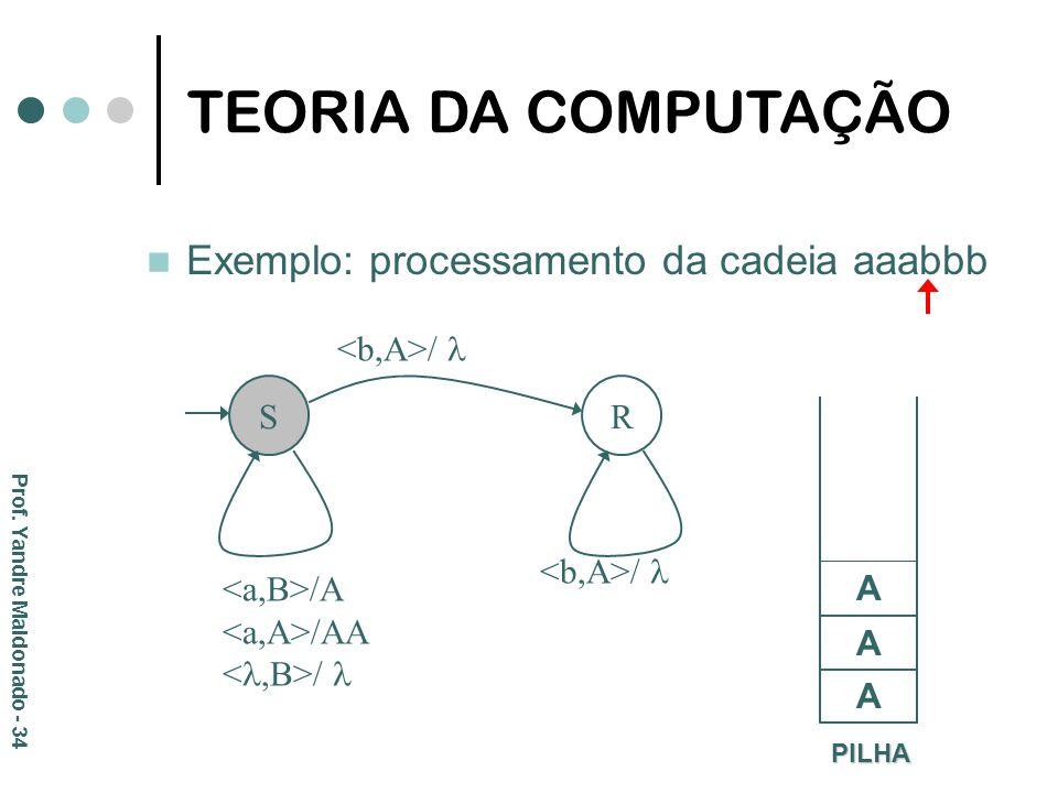 Exemplo: processamento da cadeia aaabbb S R /A /AA / PILHA A A A TEORIA DA COMPUTAÇÃO Prof. Yandre Maldonado - 34